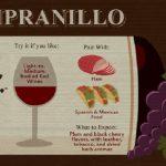 Tempranillo – Nét đặc trưng cho hương vị Tây Ban Nha