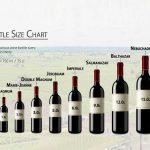Tại sao 750ml lại là dung tích tiêu chuẩn của chai rượu vang?