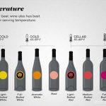Cách tăng giảm nhiệt độ rượu vang đúng kỹ thuật