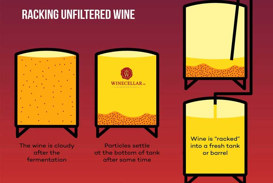 Ảnh 1: Quy trình lọc rượu vang