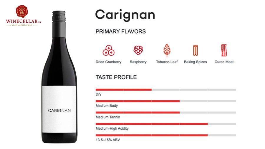 tổng quan hương vị rượu vang Carignan