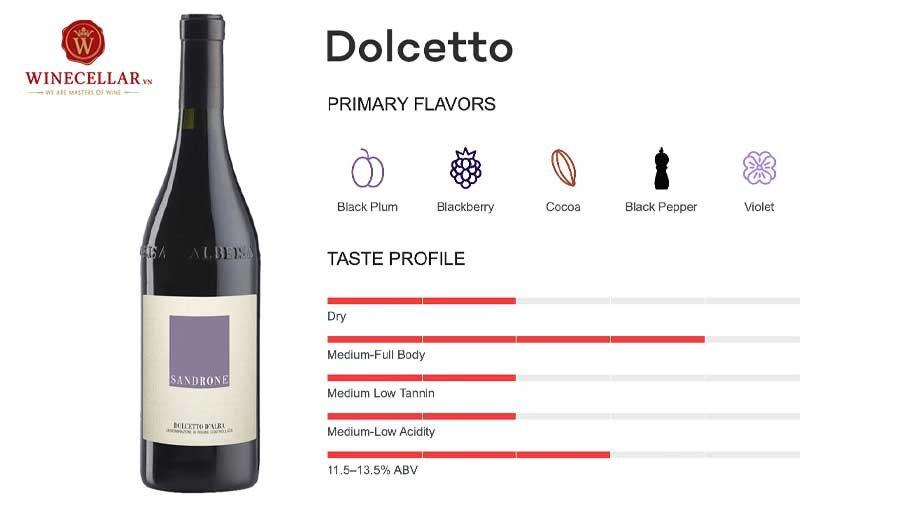 tổng quan hương vị rượu vang Dolcetto