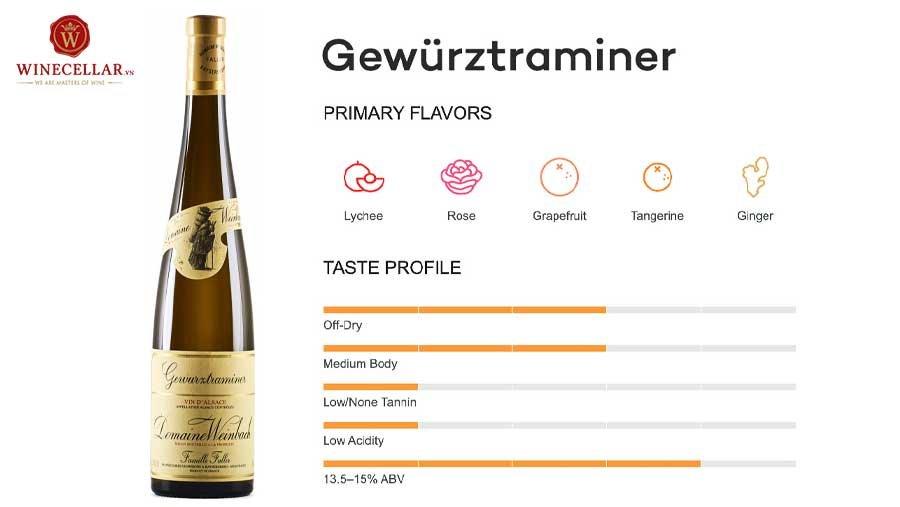tổng quan hương vị rượu vang Gewurztraminer