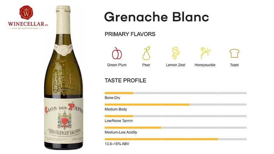 tổng quan hương vị rượu vang Grenache Blanc