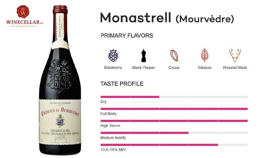 tổng quan hương vị rượu vang Mourvedre