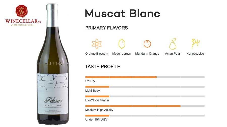 tổng quan hương vị rượu vang Muscat Blanc