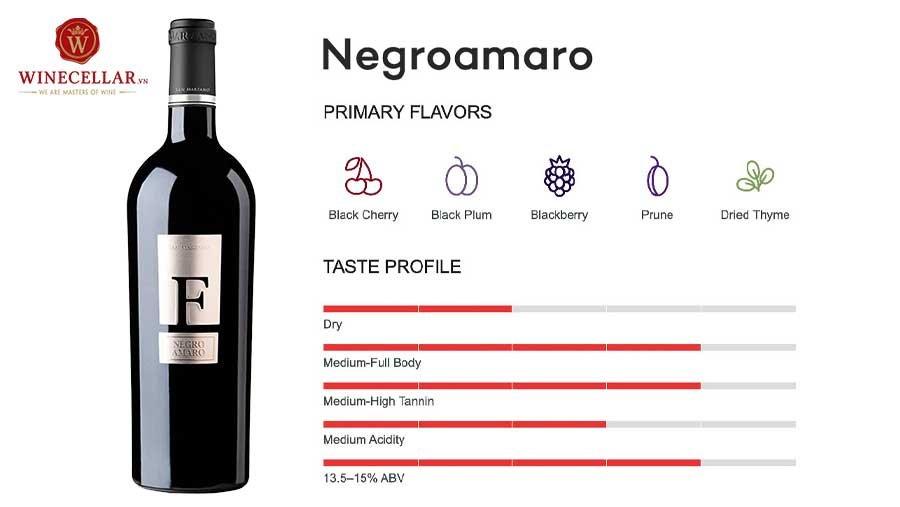 tổng quan hương vị rượu vang Negroamaro