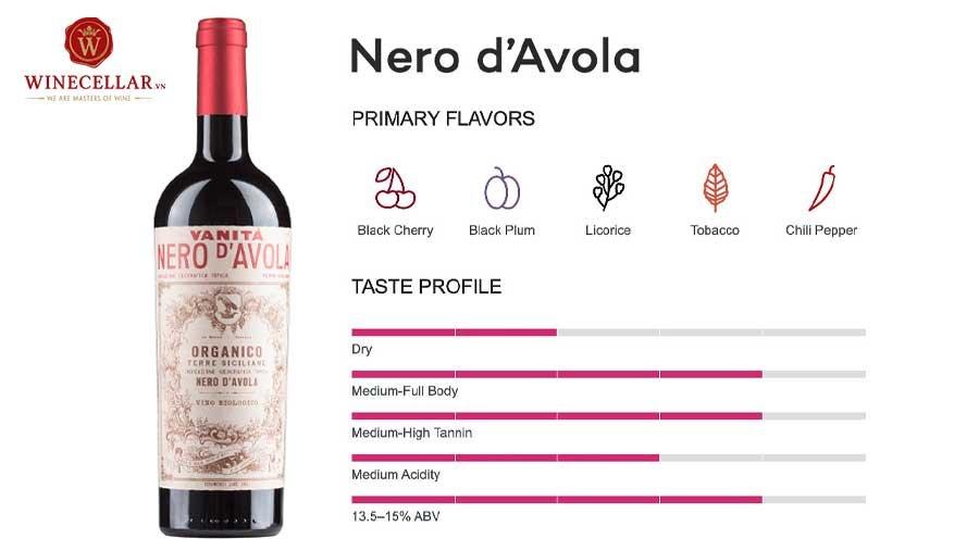 tổng quan hương vị rượu vang Nero d'Avola